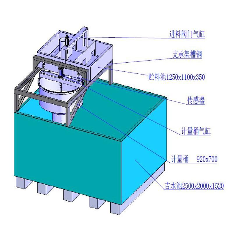 灌装秤 广西灌装秤厂家 华星专业生产安装灌装秤